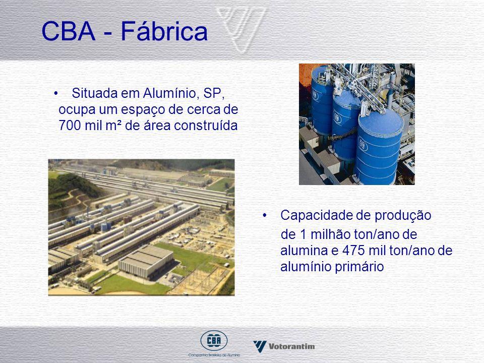 CBA - Fábrica Situada em Alumínio, SP, ocupa um espaço de cerca de 700 mil m² de área construída. Capacidade de produção.