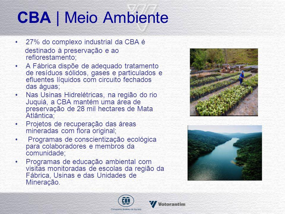 CBA | Meio Ambiente 27% do complexo industrial da CBA é