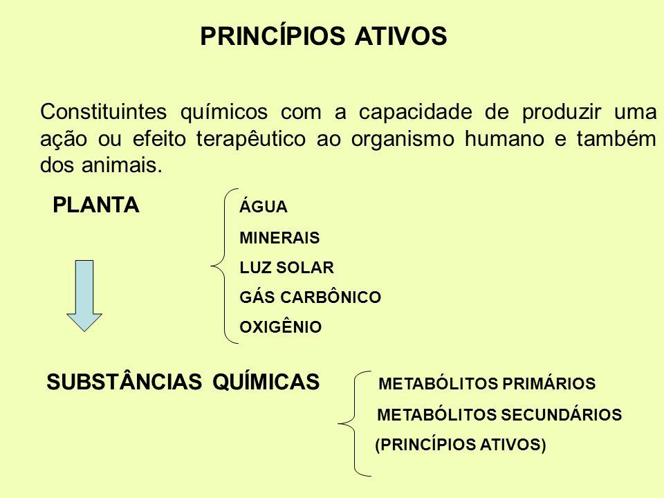 PRINCÍPIOS ATIVOS Constituintes químicos com a capacidade de produzir uma ação ou efeito terapêutico ao organismo humano e também dos animais.