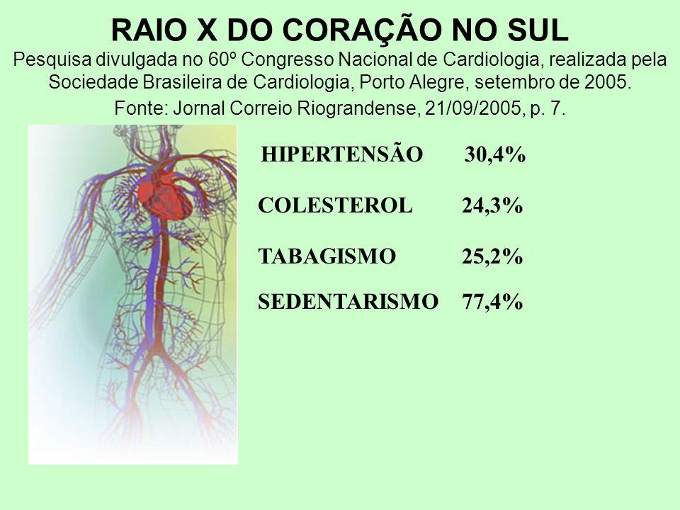 RAIO X DO CORAÇÃO NO SUL Pesquisa divulgada no 60º Congresso Nacional de Cardiologia, realizada pela Sociedade Brasileira de Cardiologia, Porto Alegre, setembro de 2005. Fonte: Jornal Correio Riograndense, 21/09/2005, p. 7.