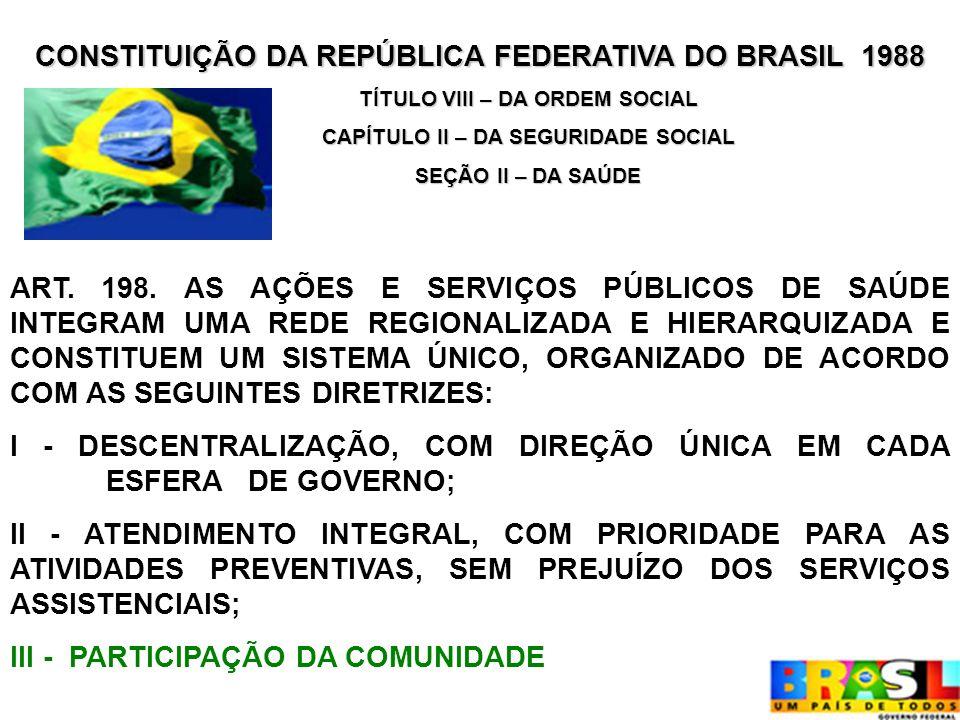 CONSTITUIÇÃO DA REPÚBLICA FEDERATIVA DO BRASIL 1988