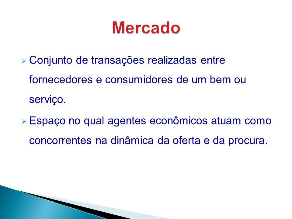 Mercado Conjunto de transações realizadas entre fornecedores e consumidores de um bem ou serviço.