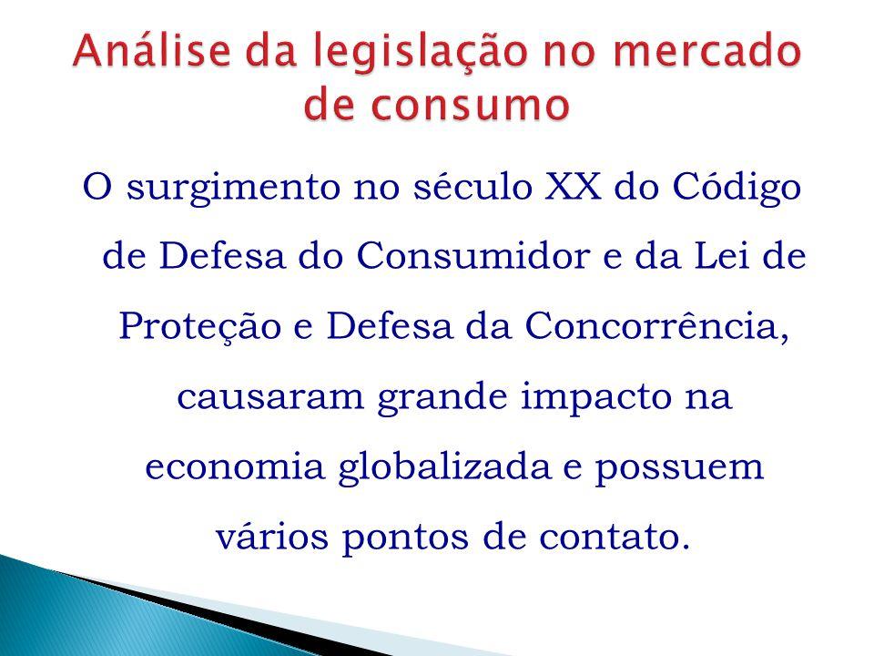 Análise da legislação no mercado de consumo