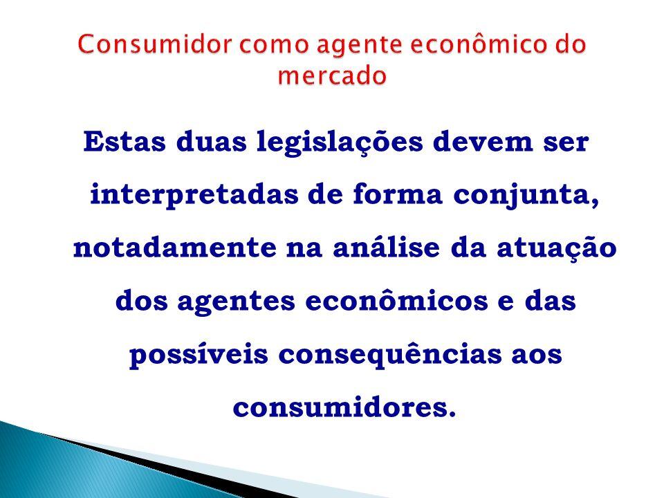 Consumidor como agente econômico do mercado
