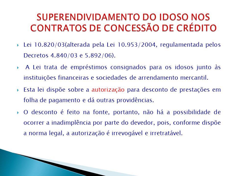 SUPERENDIVIDAMENTO DO IDOSO NOS CONTRATOS DE CONCESSÃO DE CRÉDITO