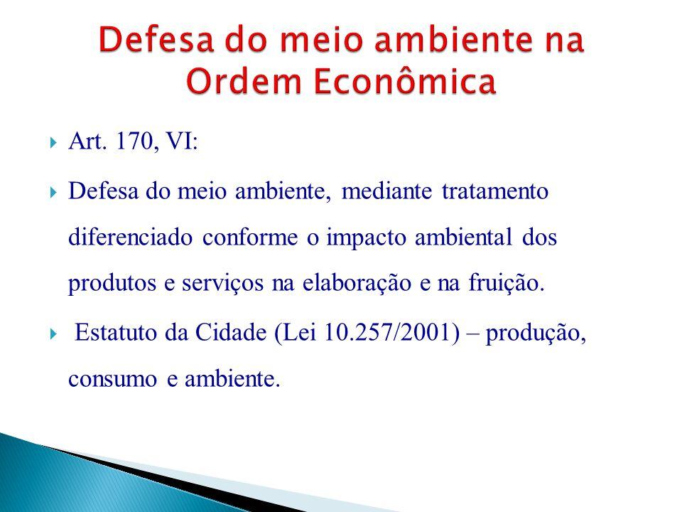 Defesa do meio ambiente na Ordem Econômica