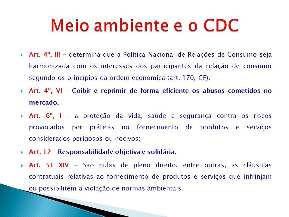 Meio ambiente e o CDC