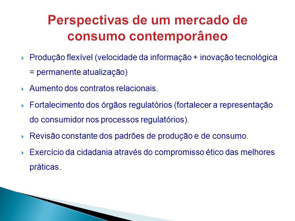 Perspectivas de um mercado de consumo contemporâneo