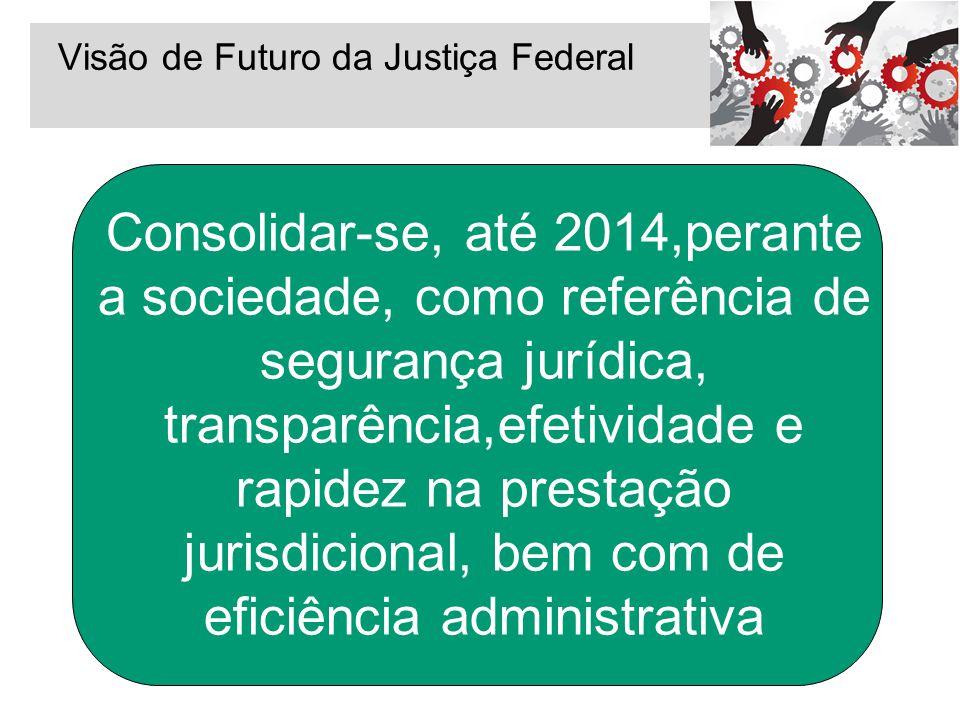 Visão de Futuro da Justiça Federal