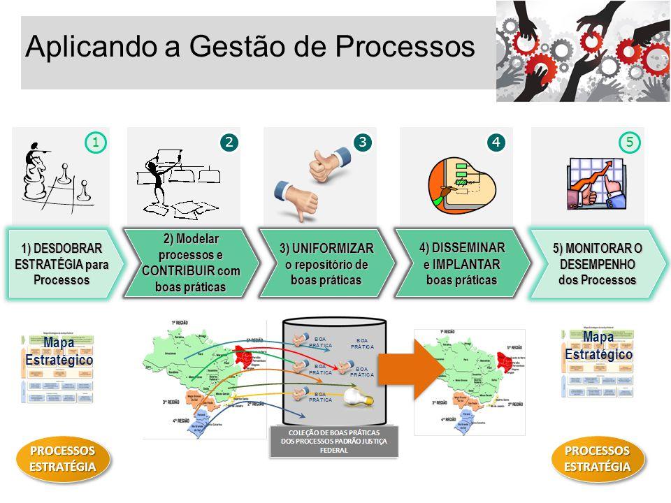Aplicando a Gestão de Processos