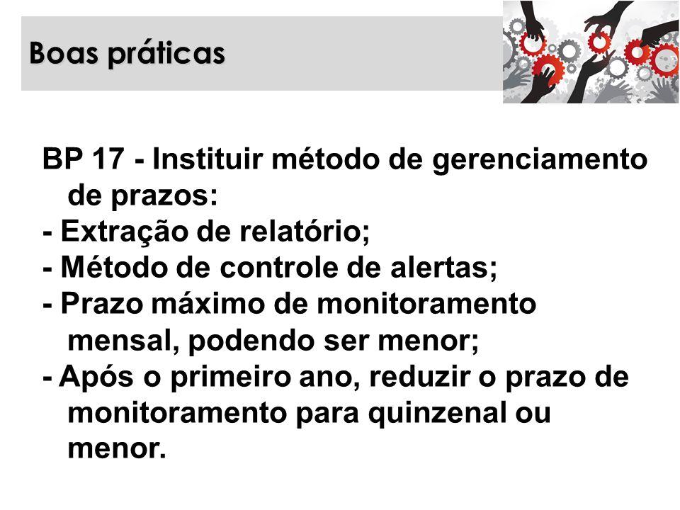 Boas práticas BP 17 - Instituir método de gerenciamento de prazos: - Extração de relatório; - Método de controle de alertas;