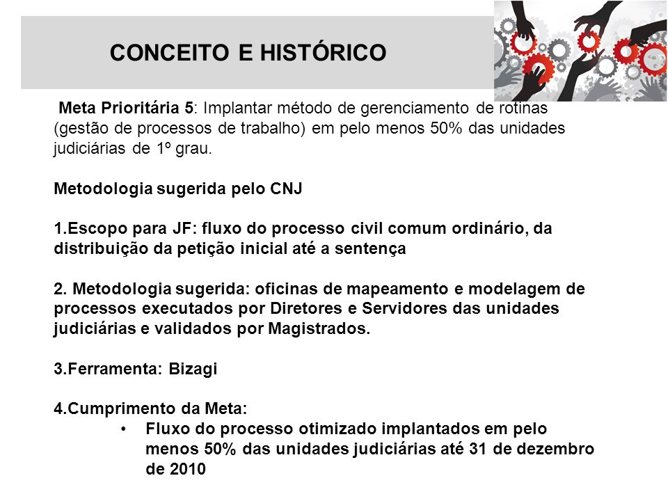 CONCEITO E HISTÓRICO
