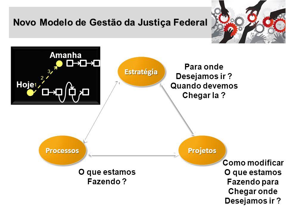 Novo Modelo de Gestão da Justiça Federal