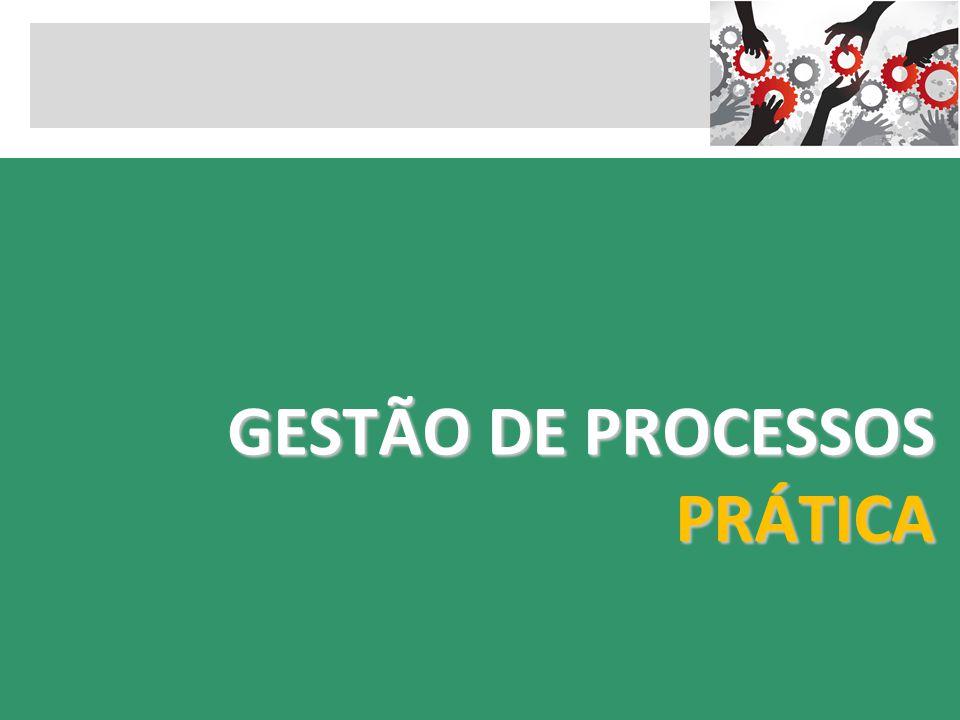 GESTÃO DE PROCESSOS PRÁTICA