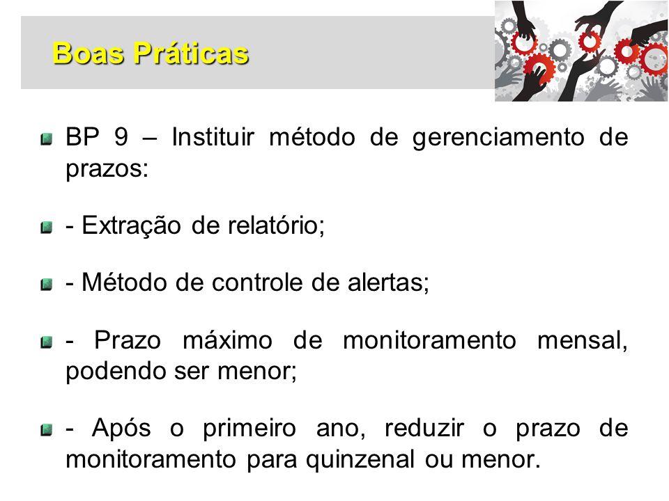 Boas Práticas BP 9 – Instituir método de gerenciamento de prazos: