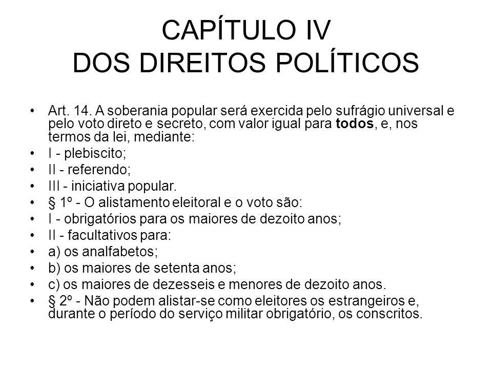CAPÍTULO IV DOS DIREITOS POLÍTICOS