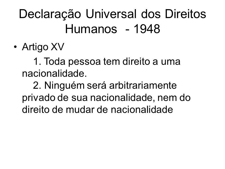 Declaração Universal dos Direitos Humanos - 1948