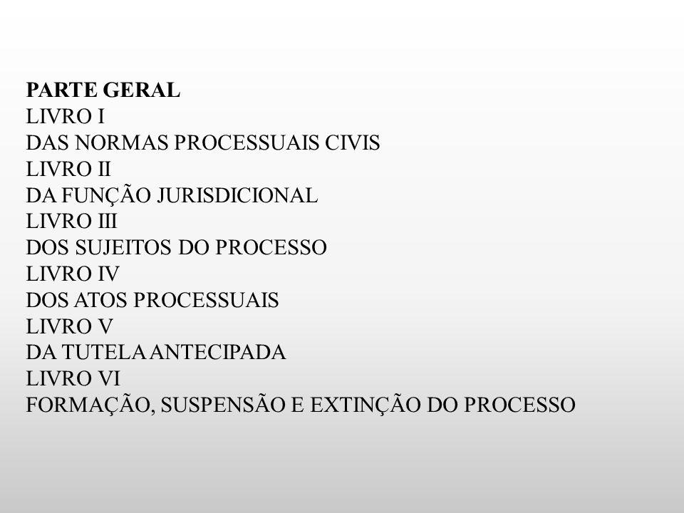 DAS NORMAS PROCESSUAIS CIVIS LIVRO II DA FUNÇÃO JURISDICIONAL