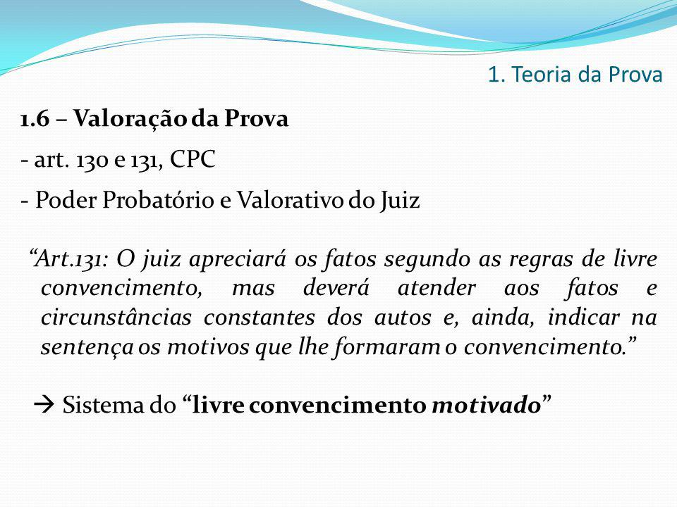 1. Teoria da Prova 1.6 – Valoração da Prova. - art. 130 e 131, CPC. - Poder Probatório e Valorativo do Juiz.