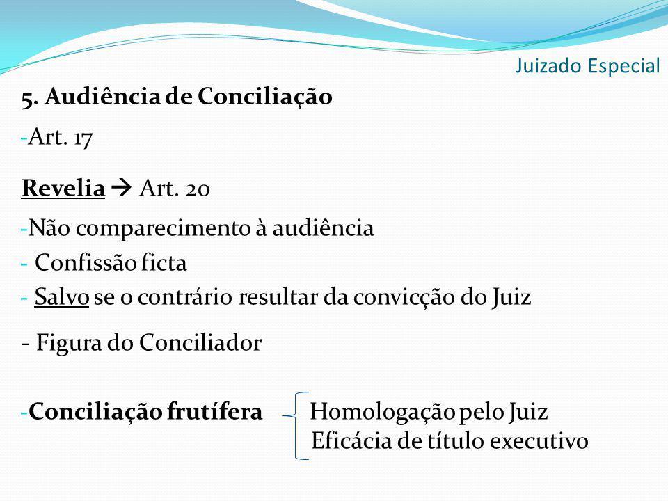 5. Audiência de Conciliação Art. 17 Revelia  Art. 20
