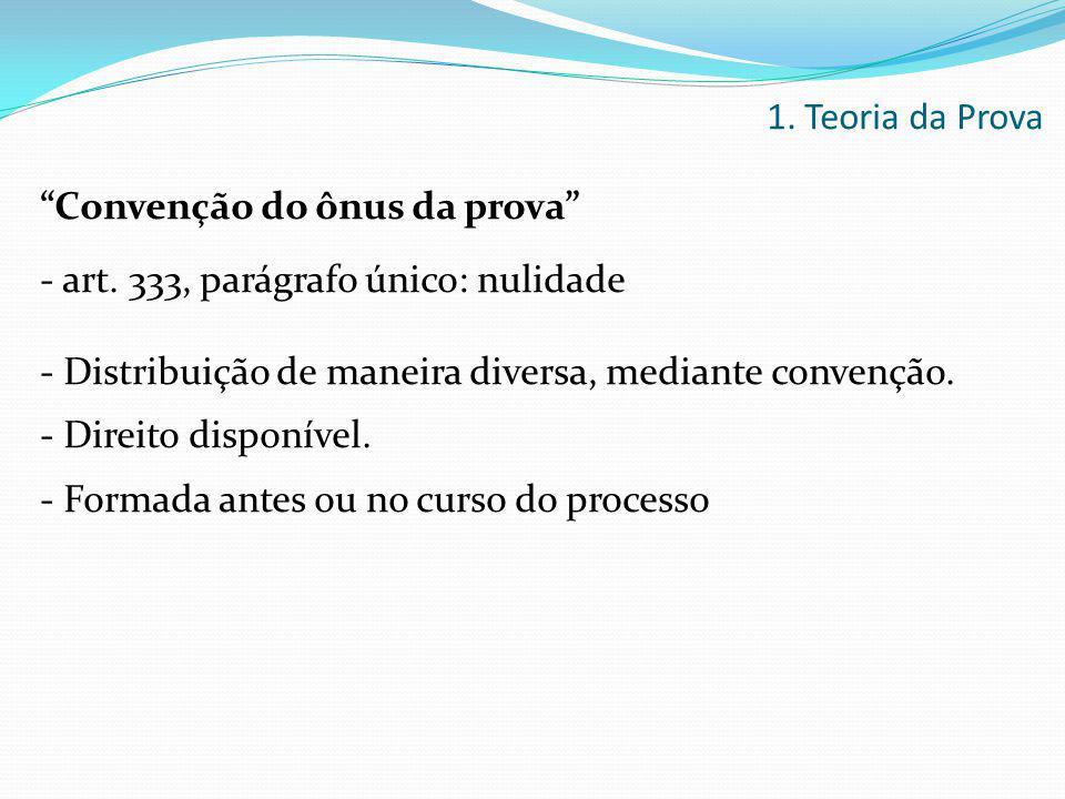 1. Teoria da Prova Convenção do ônus da prova - art. 333, parágrafo único: nulidade. - Distribuição de maneira diversa, mediante convenção.