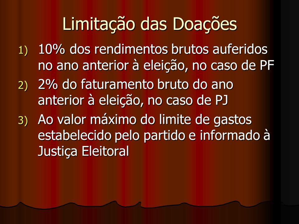 Limitação das Doações 10% dos rendimentos brutos auferidos no ano anterior à eleição, no caso de PF.