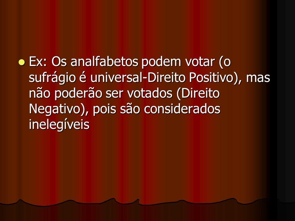 Ex: Os analfabetos podem votar (o sufrágio é universal-Direito Positivo), mas não poderão ser votados (Direito Negativo), pois são considerados inelegíveis