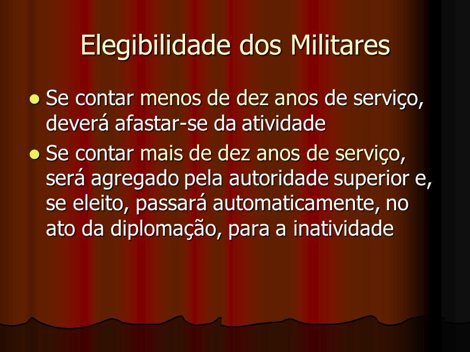 Elegibilidade dos Militares