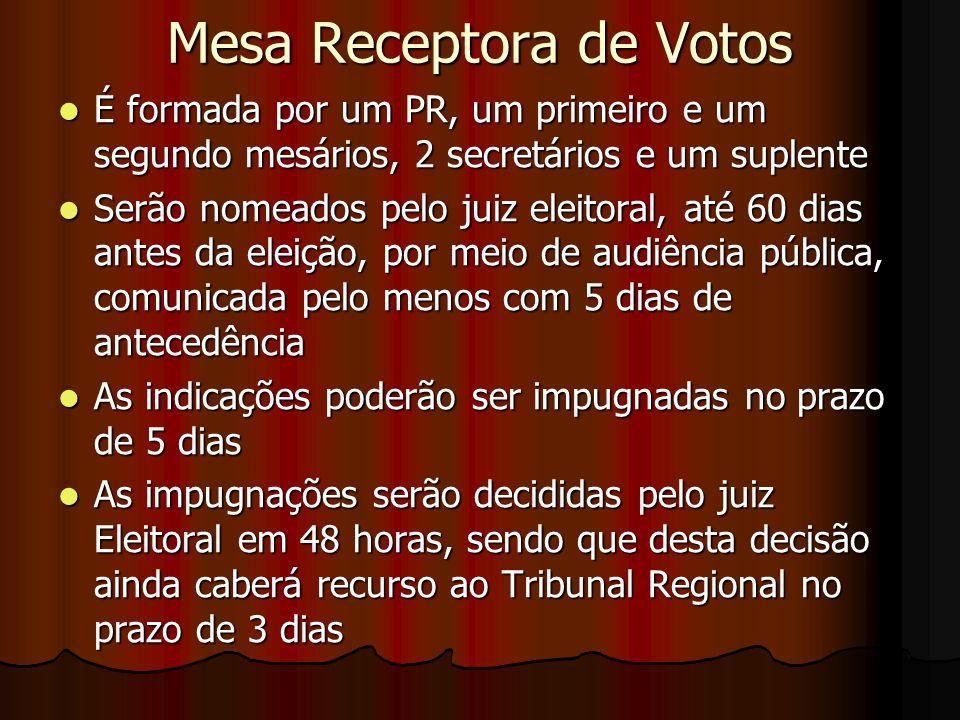Mesa Receptora de Votos