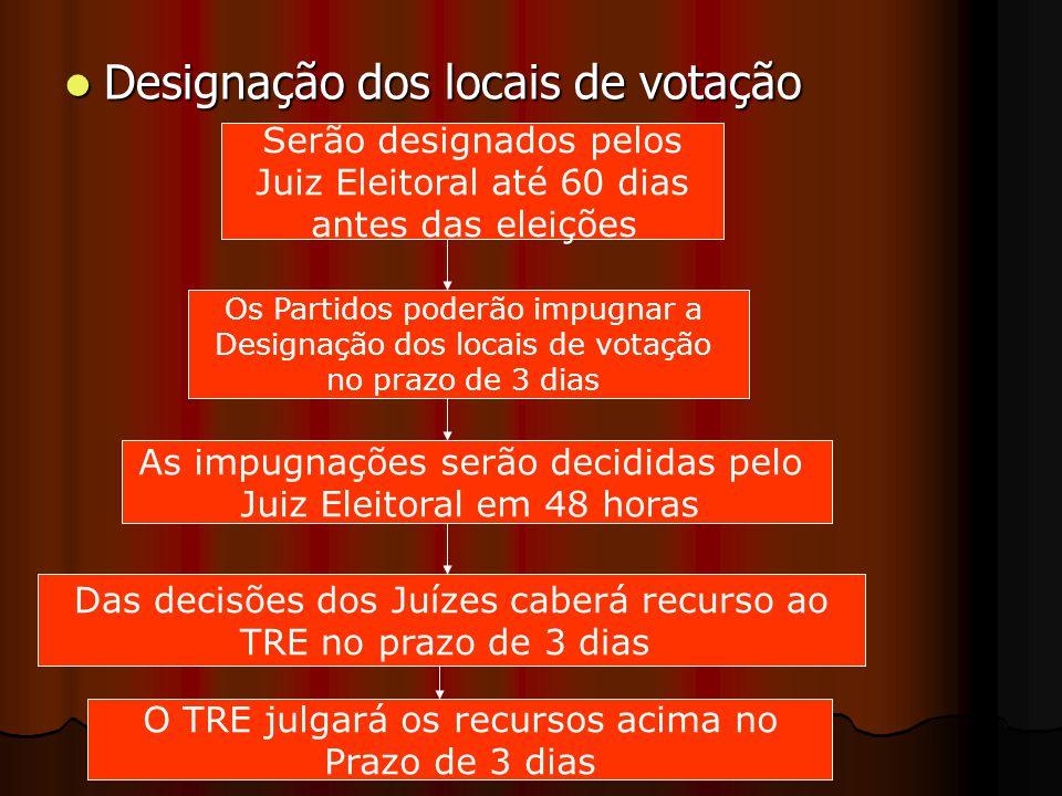 Designação dos locais de votação