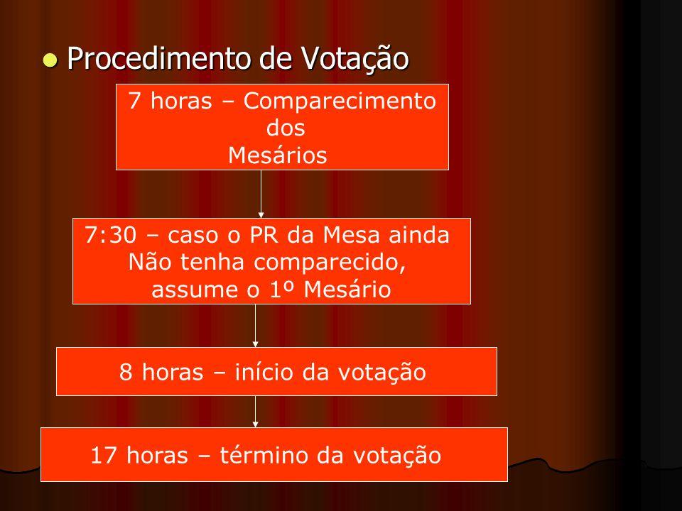 Procedimento de Votação