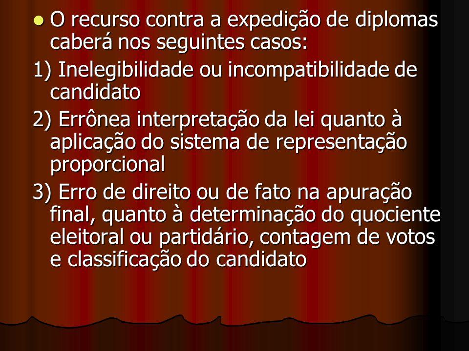 O recurso contra a expedição de diplomas caberá nos seguintes casos: