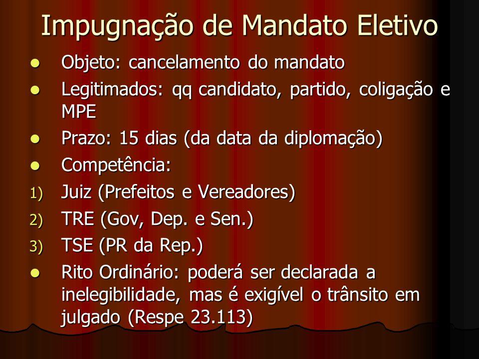Impugnação de Mandato Eletivo