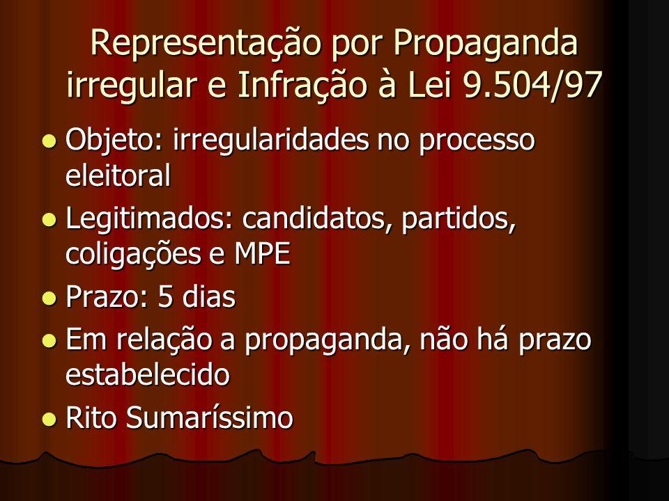 Representação por Propaganda irregular e Infração à Lei 9.504/97