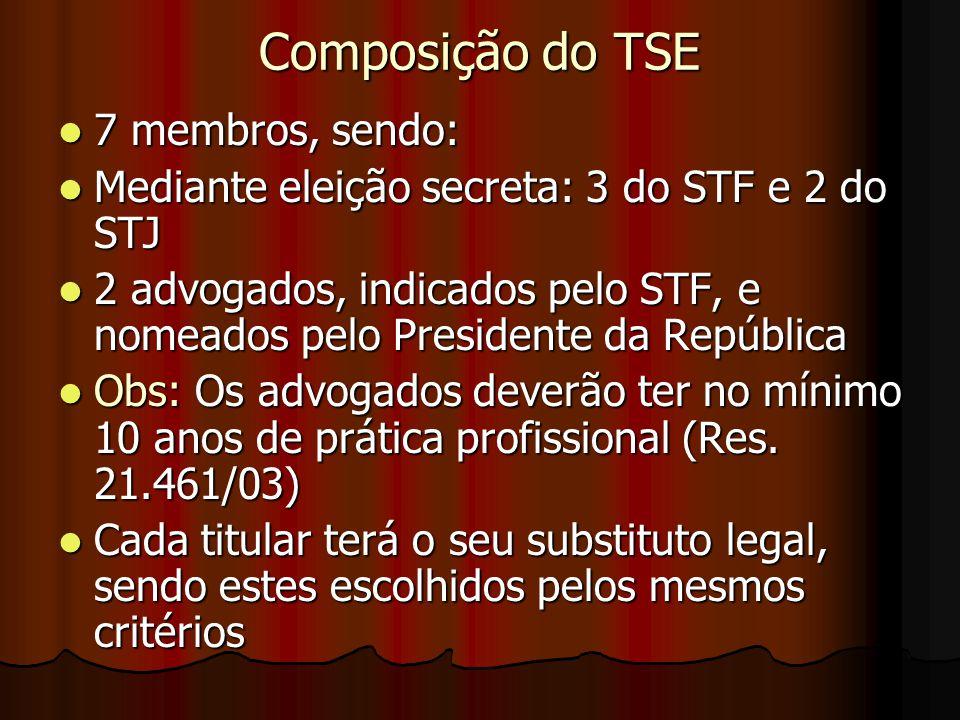 Composição do TSE 7 membros, sendo: