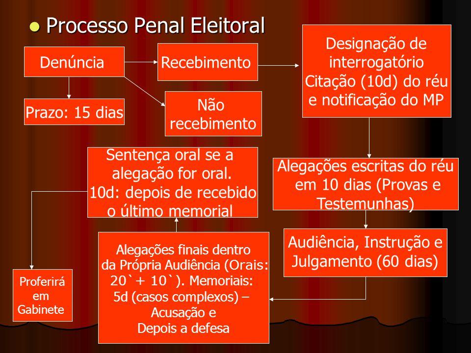 Processo Penal Eleitoral