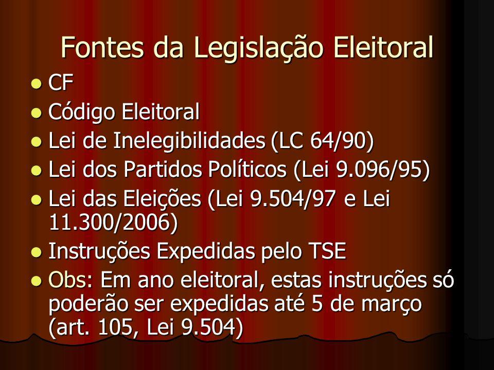 Fontes da Legislação Eleitoral