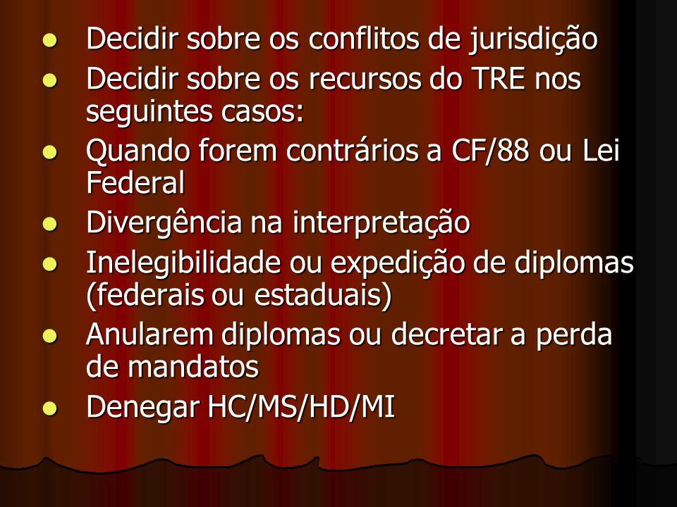 Decidir sobre os conflitos de jurisdição