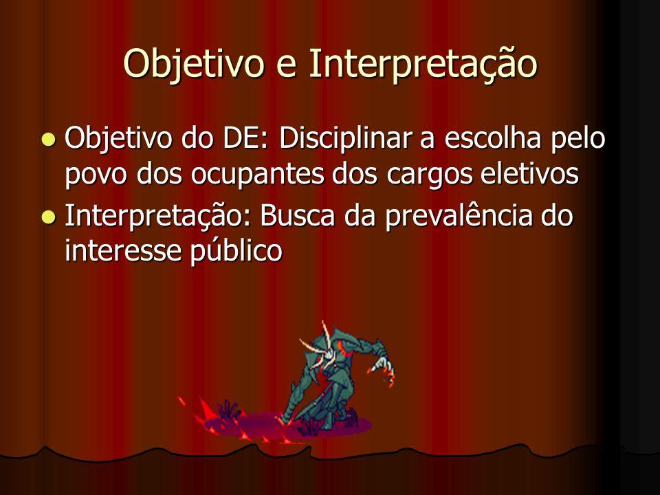 Objetivo e Interpretação