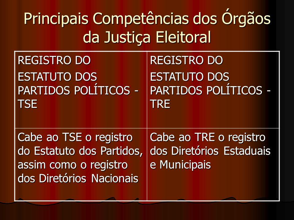 Principais Competências dos Órgãos da Justiça Eleitoral