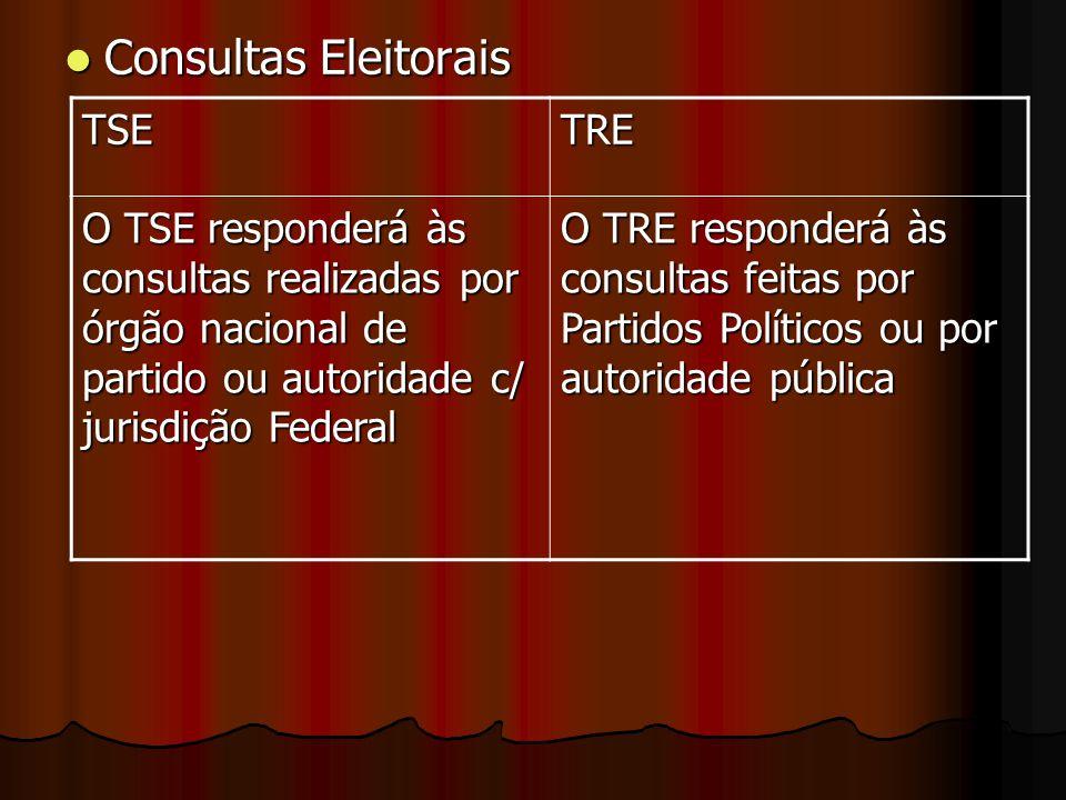 Consultas Eleitorais TSE TRE