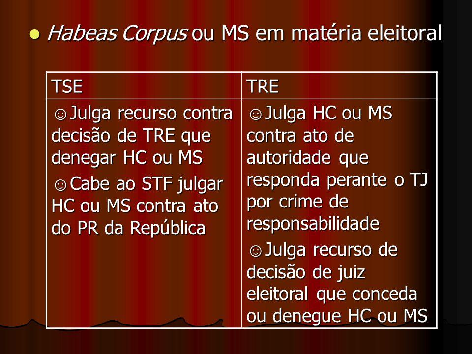 Habeas Corpus ou MS em matéria eleitoral