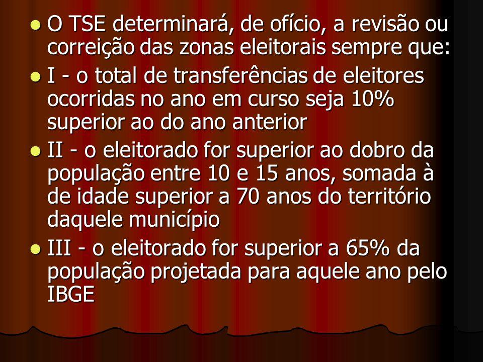 O TSE determinará, de ofício, a revisão ou correição das zonas eleitorais sempre que: