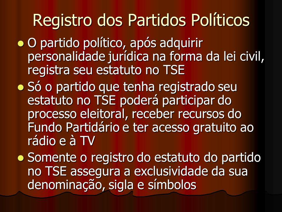 Registro dos Partidos Políticos
