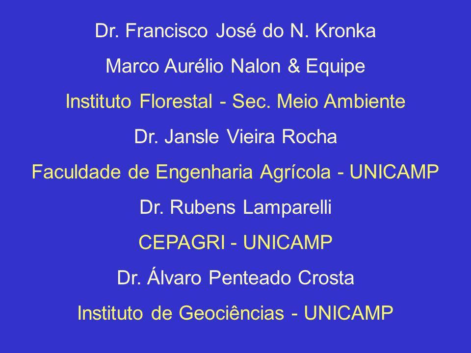 Dr. Francisco José do N. Kronka Marco Aurélio Nalon & Equipe