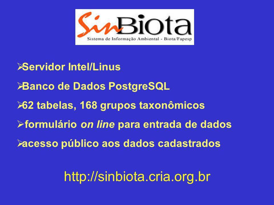 http://sinbiota.cria.org.br Servidor Intel/Linus