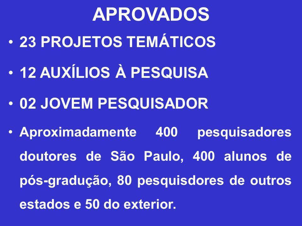 APROVADOS 23 PROJETOS TEMÁTICOS 12 AUXÍLIOS À PESQUISA