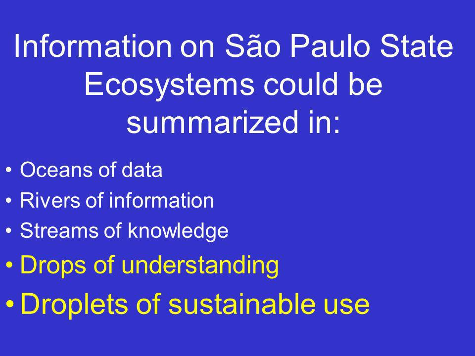 Information on São Paulo State Ecosystems could be summarized in: