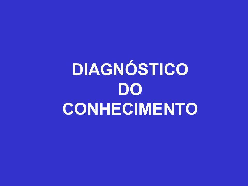 DIAGNÓSTICO DO CONHECIMENTO