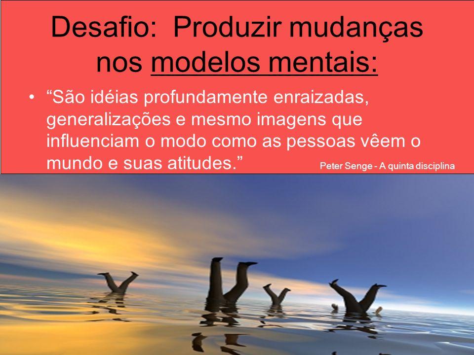 Desafio: Produzir mudanças nos modelos mentais: